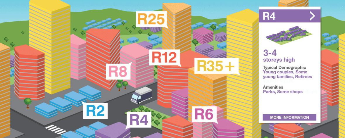 UTA's EcoDenCity initiative and Victoria's Reformed planning zone parallels