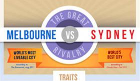 The Melbourne versus Sydney debate isn't boring: it's useful